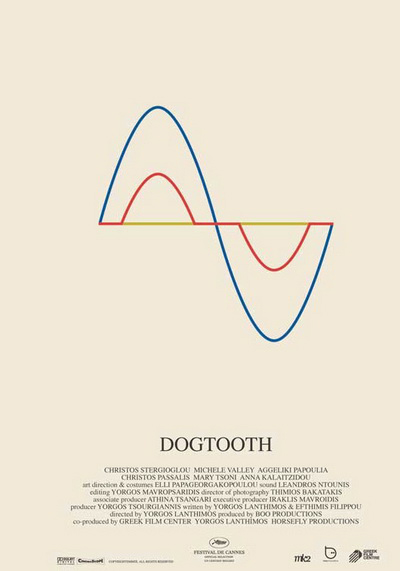 00_DOGTOOTH_POSTER